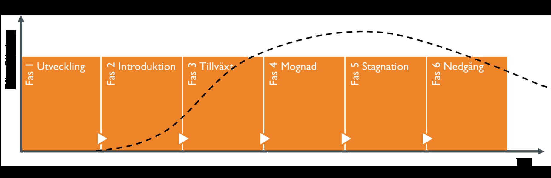 market_insight_product